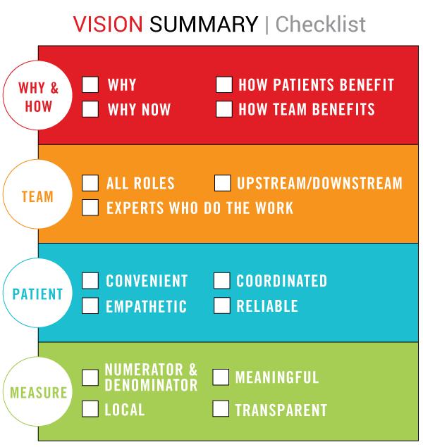 vision summary