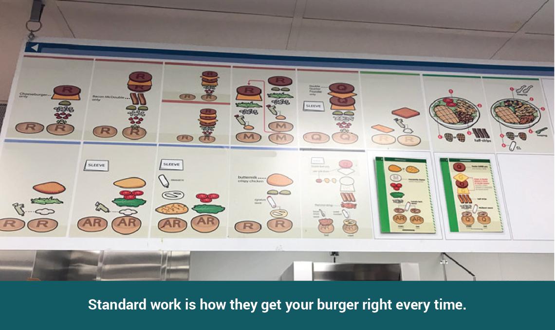 sw template burger