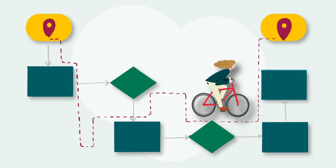 navigating process maps header