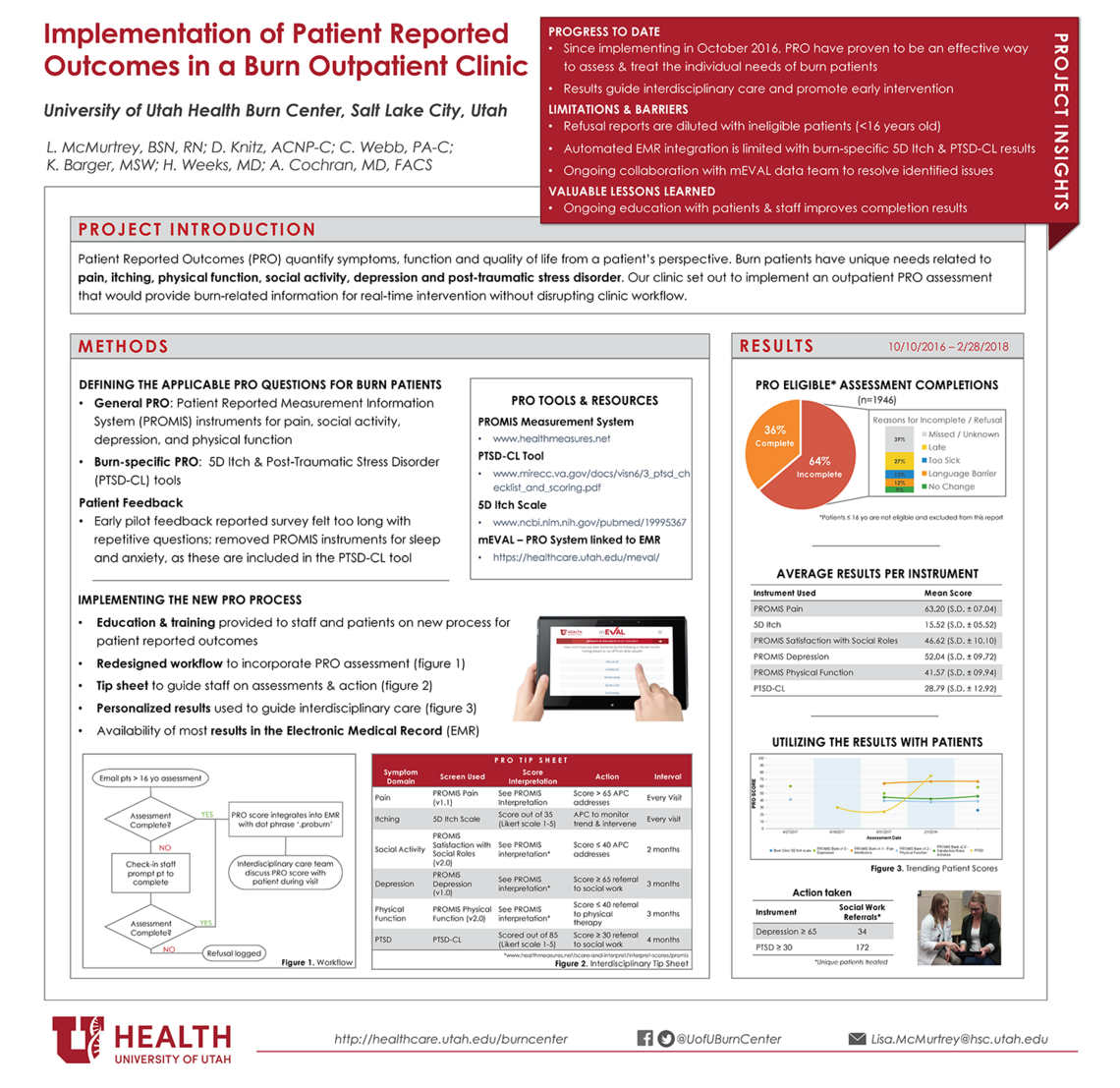 example uofuhealth implementation of patient reported outcomes in a burn outpatient clinic
