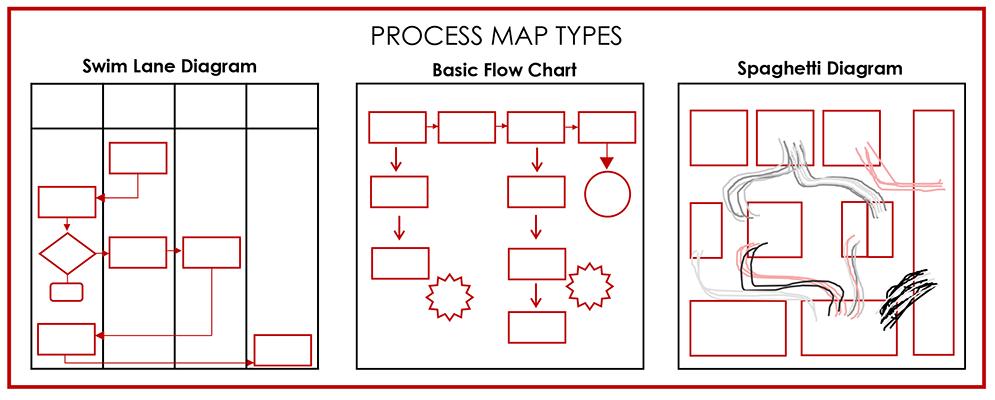 3 baseline analysis