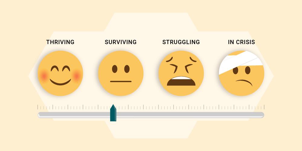 assess your stress header