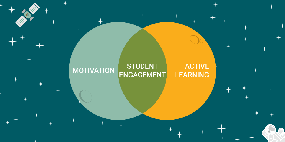 active learning header