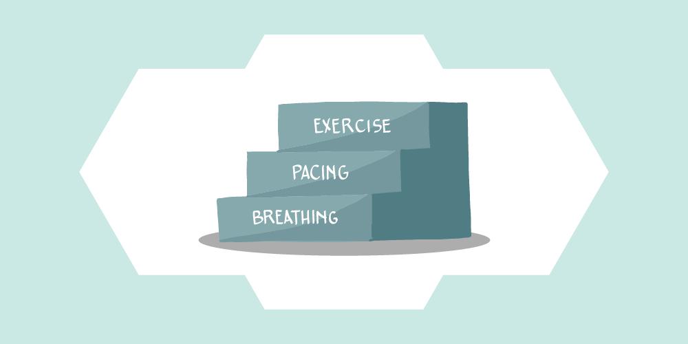 olsen physical stress header