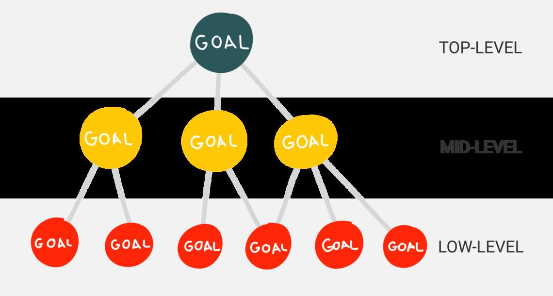 goal graphic